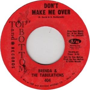 1970: U.S. Charts Hot 100 #77 R&B #15