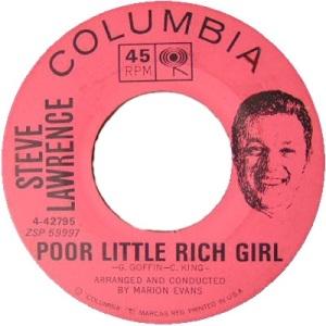 1963: U.S. Charts Hot 100 #27