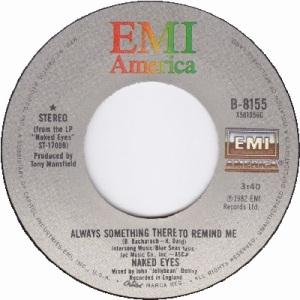 1983: U.S. Charts Hot 100 #8 U.K. #47