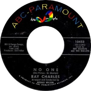 1963: U.S. Charts - Hot 100 #21 - R&B #9 - U.K. #35