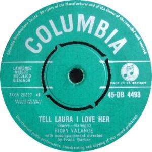 1960: UK Charts #1