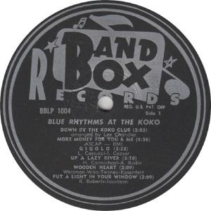 BLUE RHYTHMS BAND BOX RA