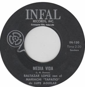INFAL 130 - LOPEZ BALTAZAR - B