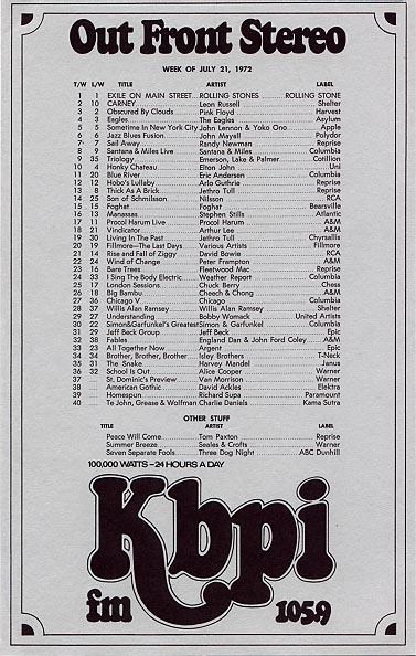 KBPI_1972-07-21_1[1]