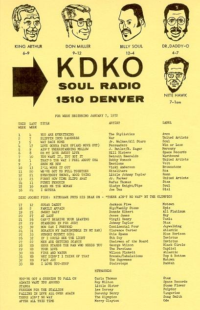 KDKO_1972-01-07_1[1]