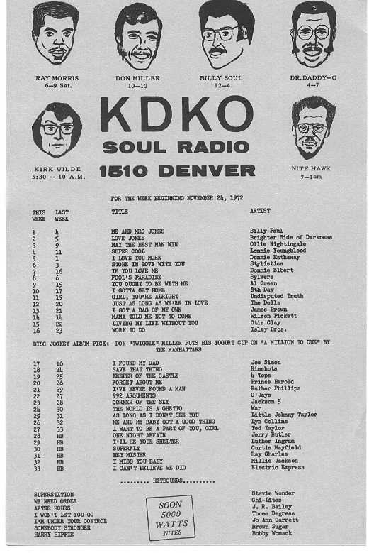 KDKO_1972-11-72