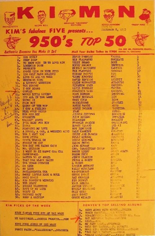 KIMN 1958-12-08 A
