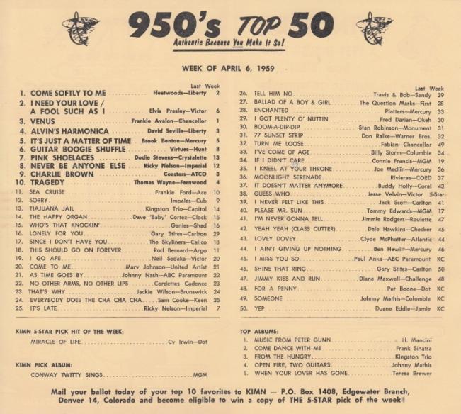 KIMN 1959 - 04-06 - B
