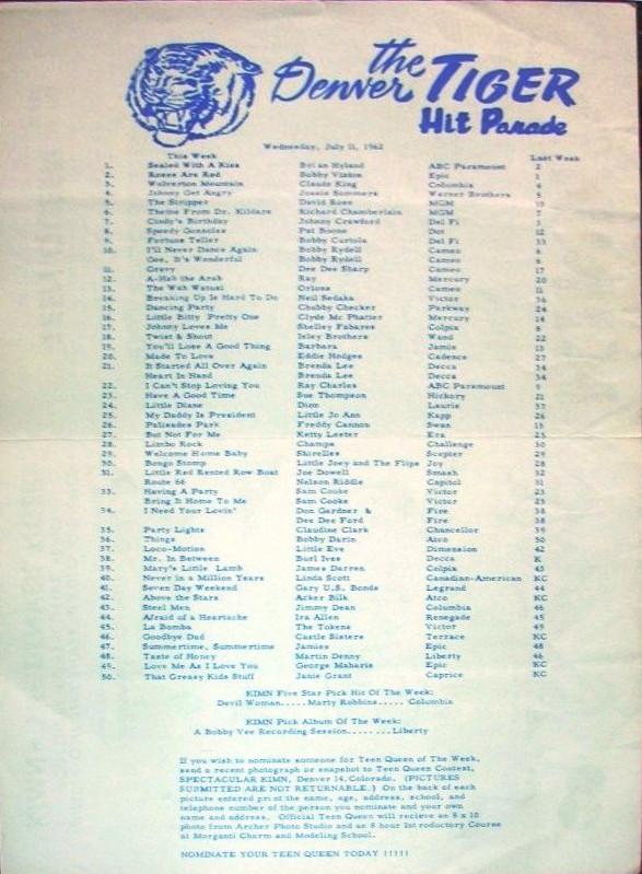 KIMN 1962-07-11 A