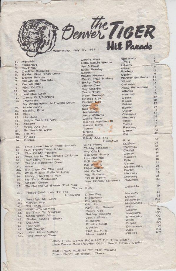 KIMN 1963 - 07-17 B