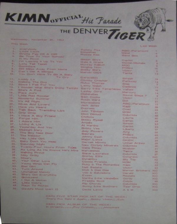 KIMN 1963-11-20 A