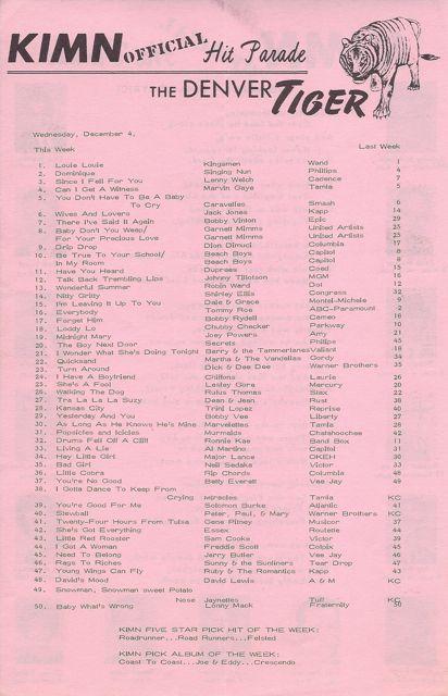 KIMN 1963-12-04 A
