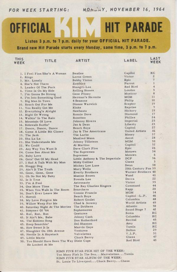 KIMN 1964 - 11-16-64 - B