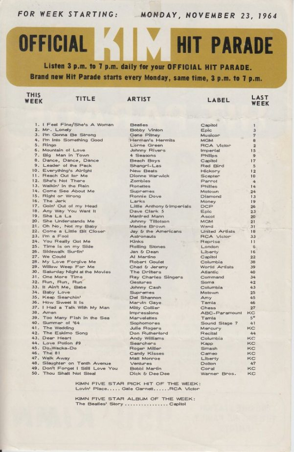 KIMN 1964 - 11-23-64 - B