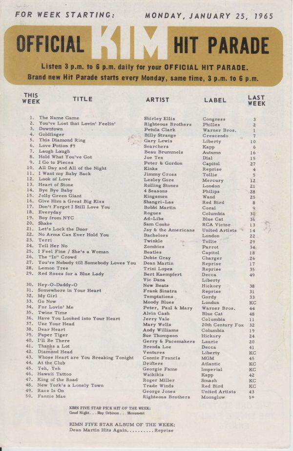 KIMN 1965 - 01-25-65 - B