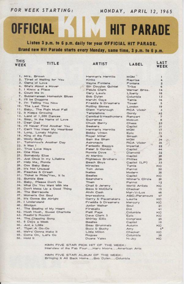 KIMN 1965 - 04-12-65 - B