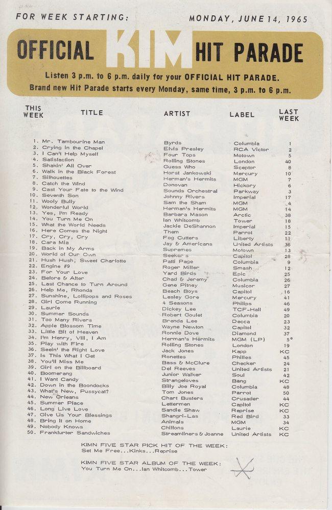 KIMN 1965 - 06-14-65 - B
