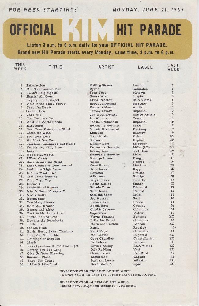 KIMN 1965 - 06-21-65 - B