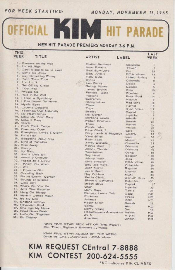KIMN 1965 - 11-15-65 - B