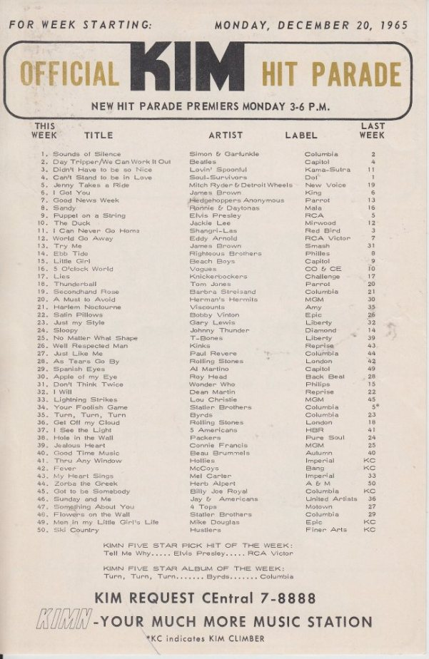 KIMN 1965 - 12-20-65 - B