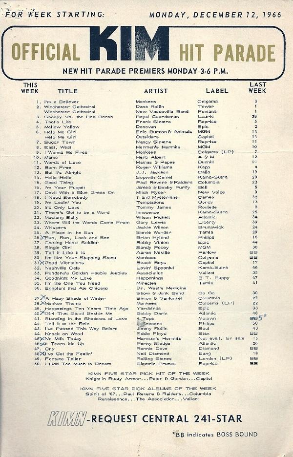 KIMN 1966-12-12 A