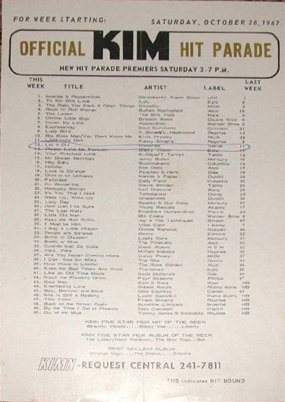 KIMN 1967-10-28 A