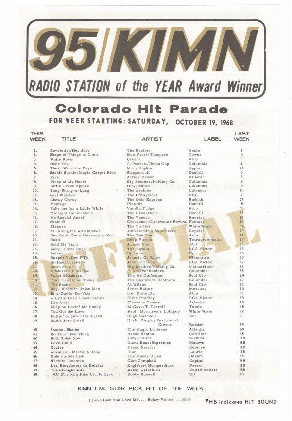 KIMN 1968 10-19 A