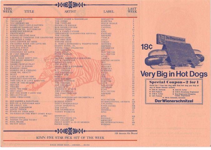KIMN 1969 02-09 B
