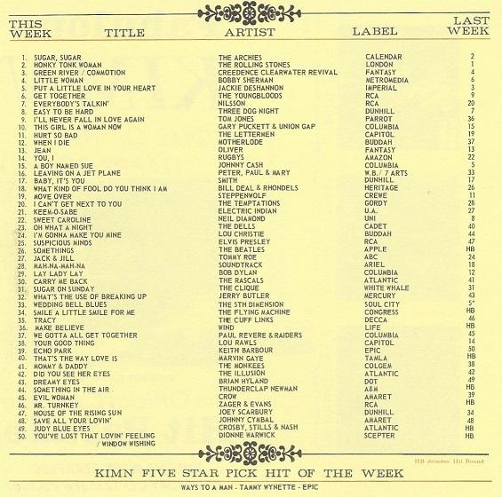 KIMN 1969 10-20 A