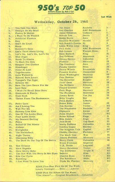KIMN_1960-10-26_1[1]