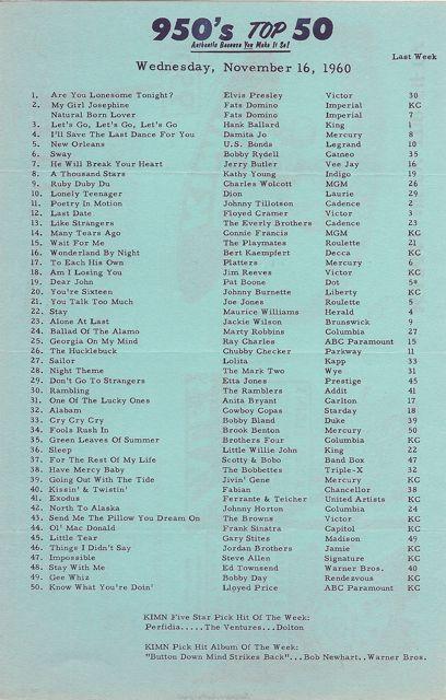KIMN_1960-11-16_1[1]