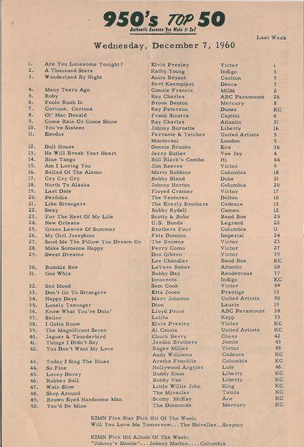 KIMN_1960-12-7_1[1]