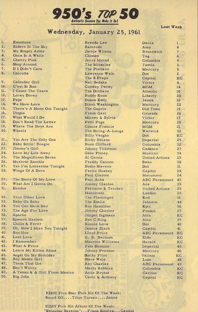 KIMN_1961-1-25_1[1]