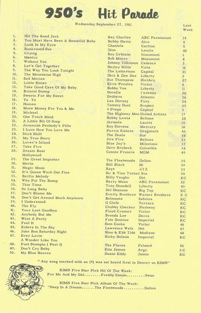 KIMN_1961-9-27_1[1]