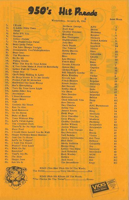 KIMN_1962-1-10_1[1]