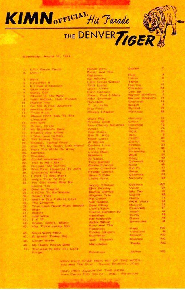 KIMN_1963-08-14_1