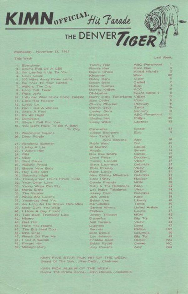 KIMN_1963-11-13_1