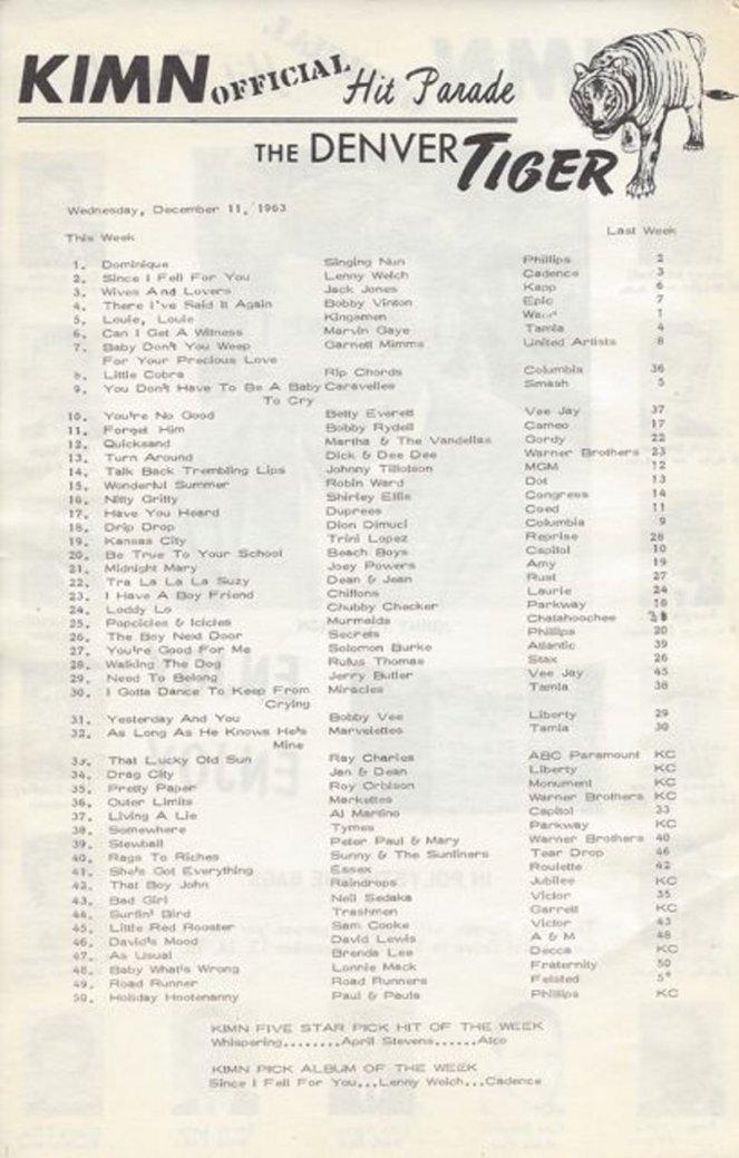KIMN_1963-12-11_1