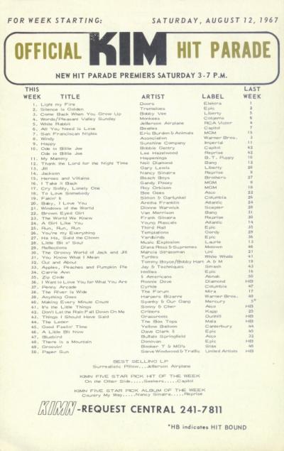 KIMN_1967-08-12_1[1]