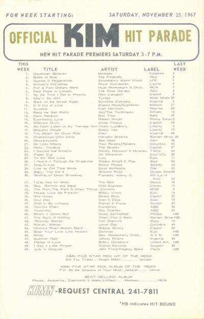 KIMN_1967-11-25_1[1]