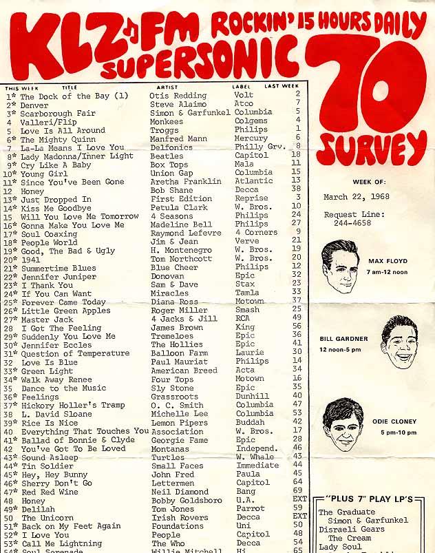 KLZ-FM_1968-03-22_1[1]