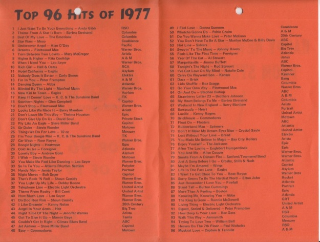 KX 96 - 1977 - TOP HITS F