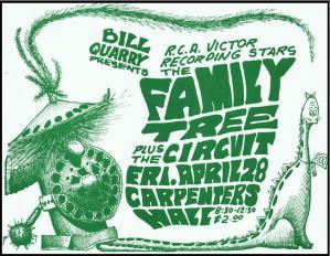 Family Tree - Carpenters Hall