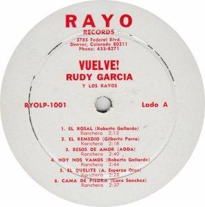 GARCIA RUDY