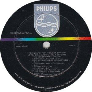 SERENDIPTYS - PHILIPS 200190 - RA