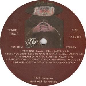FAB CO - PAX 7001 RA