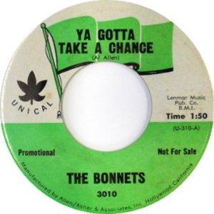 BONNETS - 63 A