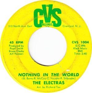 ELECTRAS - 65 B
