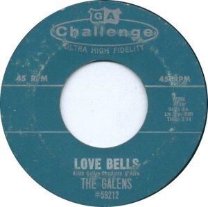 GALENS - 63 B