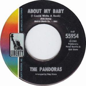 PANDORAS - 67 A